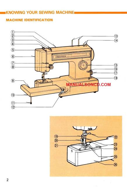 kenmore ultra stitch 12 manual download